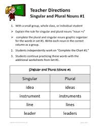 and plural nouns 2nd 3rd grade common core differentiated worksheets