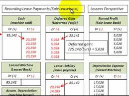 lease accounting for sales and leaseback deferred gain and earned