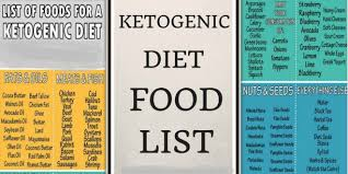 ketogenic diet food list u2013 lchf keto foods and drinks to eat