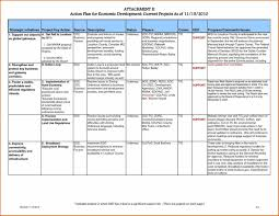 planning smartsheet free excel business plan template strategic