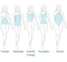 how to dress for your body type it u0027s a balancing act smart