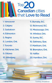 saskatoon places 3rd in amazon list for canadian cities that love