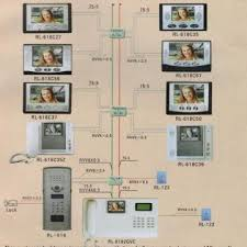 building door phone system global sources