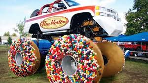 wheel monster jam trucks list 15 monster trucks you won t believe exist