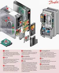 why do we need variable speed drives vsd