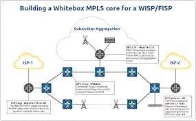 mpls network diagram complete wiring diagram