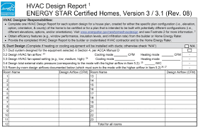 Home Hvac Duct Design by Energy Star Hvac Design Report 5 Duct Design Building America