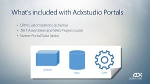 what s included adxstudio portals training ppt download