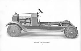 Car Plan View Armstrong Siddeley Motors Technical Details