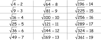 square roots square root worksheet and calculator