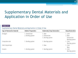 dental liners bases and bonding systems ppt video online download