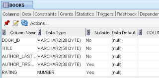 Create Table Oracle Sql Sql Developer Concepts And Usage