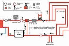 astonishing lennox pulse furnace wiring diagram photos wiring