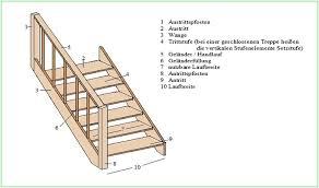 balkon bauen kosten balkon bauen kosten