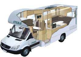 camper van recommended campervans which campervan will suit your requirements