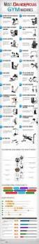 15 best nasm sample exercise programs images on pinterest