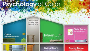 how humans react to different colors how color effects your home
