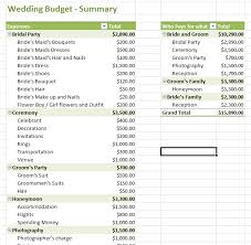 budget for garden and landscaping template for excelbudget summary