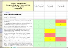 erp software evaluation u0026 selection process manufacturing erp system