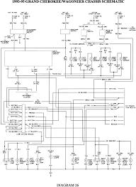 100 jeep cherokee service and repair manual wiring diagrams