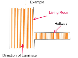 installing laminate flooring where to start