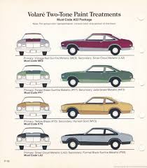 the 1970 hamtramck registry 1977 plymouth color u0026 trim book volare