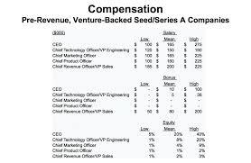 sostac marketing planning model guide saas business plan template