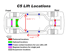 c5 corvette dimensions dimensions of points planning for a c5z and a maxjax