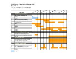 Best Free Excel Gantt Chart Template Gantt Chart How To Create A Gantt Chart Free Printable