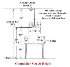 dining room table height surprising chandelier size for dining room images design over