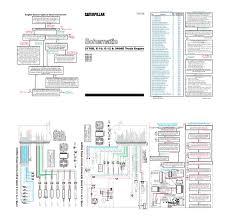 3176 cat wiring diagram tamahuproject org