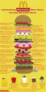 310 best mcdonalds images on pinterest mcdonalds fast foods and