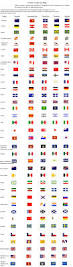 Flags Of Countries Flags Of Many Different Countries If They Were Communist Monarchy