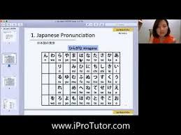 japanese online class online japanese language class 网上日语课 kelas bahasa jepun dalam