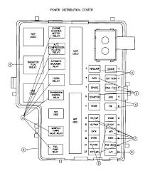 wiring diagram for 1997 dodge neon u2013 ireleast u2013 readingrat net