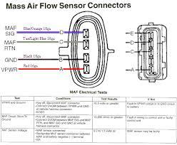 maf sensor wiring diagram maf wiring diagrams instruction