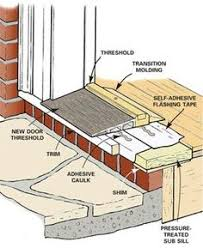 Wooden Exterior Door Threshold How To Remove And Replace A Threshold At The Home Depot I Can Do