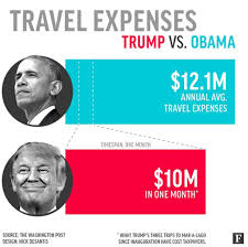 travel expenses images The randy report president trump 39 s travel expenses continue to jpg