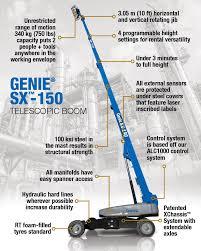 sx 150 genie