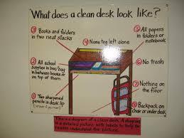 Classroom Desk Organization Ideas Helping Students Get Organized Student Desks