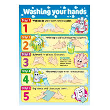 printable poster for hand washing proper hand washing poster ontario best hand 2017