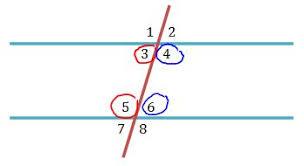 Interior Angles In A Circle Consecutive Interior Angles Definition U0026 Theorem Video U0026 Lesson