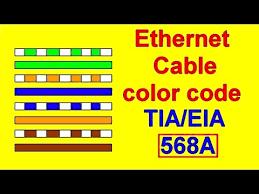tea eia 568a cat5 cat6 wiring diagram color code youtube