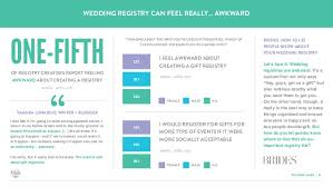 only wedding registry a look into the world of the wedding registry