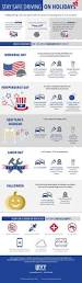 thanksgiving run cincinnati 364 best health u0026 safety infographics images on pinterest