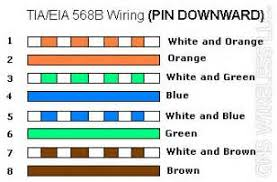 cat cable wiring diagram cat free wiring diagrams u2013 readingrat net