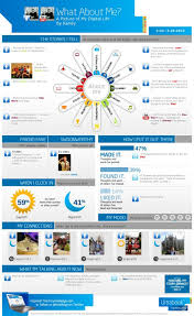 Create Your Own Resume Online Free by 20 Tools To Create Your Own Infographics Hongkiat