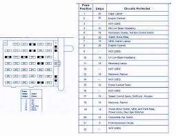 2002 mustang fuse box diagram 2002 ford mustang gas tank size car autos gallery