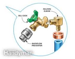 Outdoor Faucet Freezing How To Install An Outdoor Faucet Family Handyman