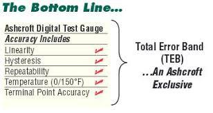 ashcroft 302089sd02l3000 xb1 digital pressure gauge 3000 psig 3